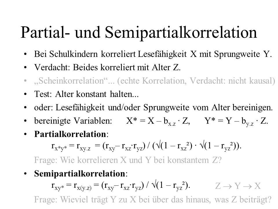 Bei Schulkindern korreliert Lesefähigkeit X mit Sprungweite Y. Verdacht: Beides korreliert mit Alter Z. Scheinkorrelation... (echte Korrelation, Verda