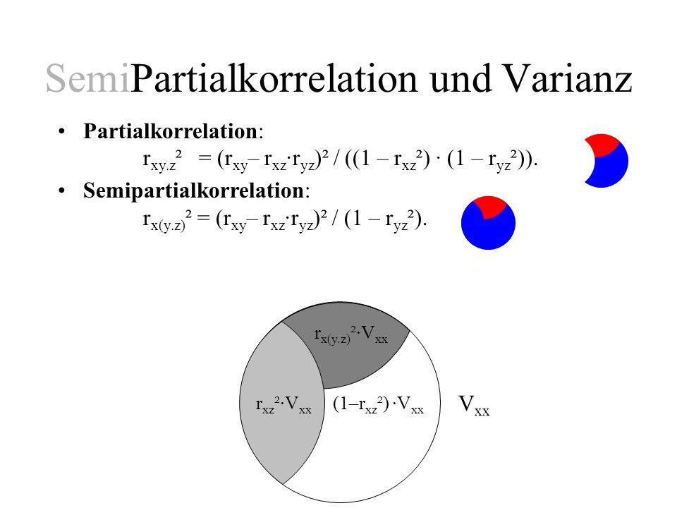 r x(y.z) ²·V xx Partialkorrelation: r xy.z ² = (r xy – r xz ·r yz )² / ((1 – r xz ²) · (1 – r yz ²)). Semipartialkorrelation: r x(y.z) ² = (r xy – r x