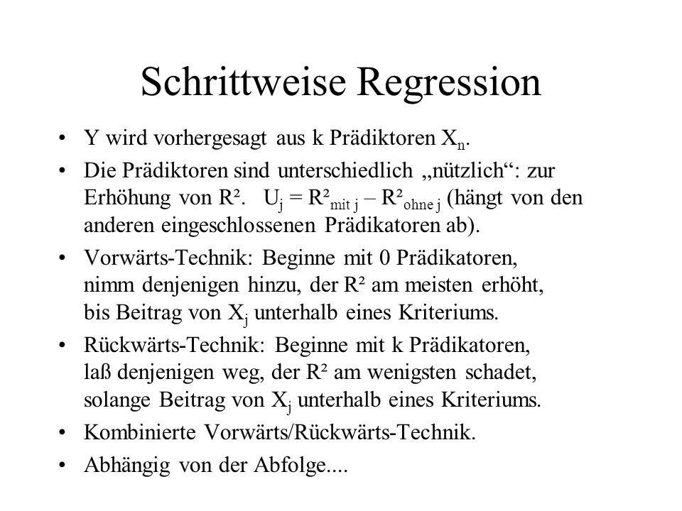 Schrittweise Regression Y wird vorhergesagt aus k Prädiktoren X n. Die Prädiktoren sind unterschiedlich nützlich: zur Erhöhung von R². U j = R² mit j