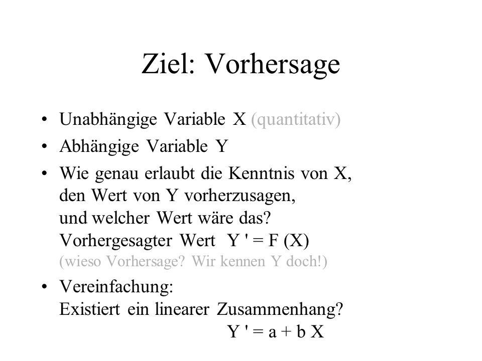 Ziel: Vorhersage Unabhängige Variable X (quantitativ) Abhängige Variable Y Wie genau erlaubt die Kenntnis von X, den Wert von Y vorherzusagen, und wel