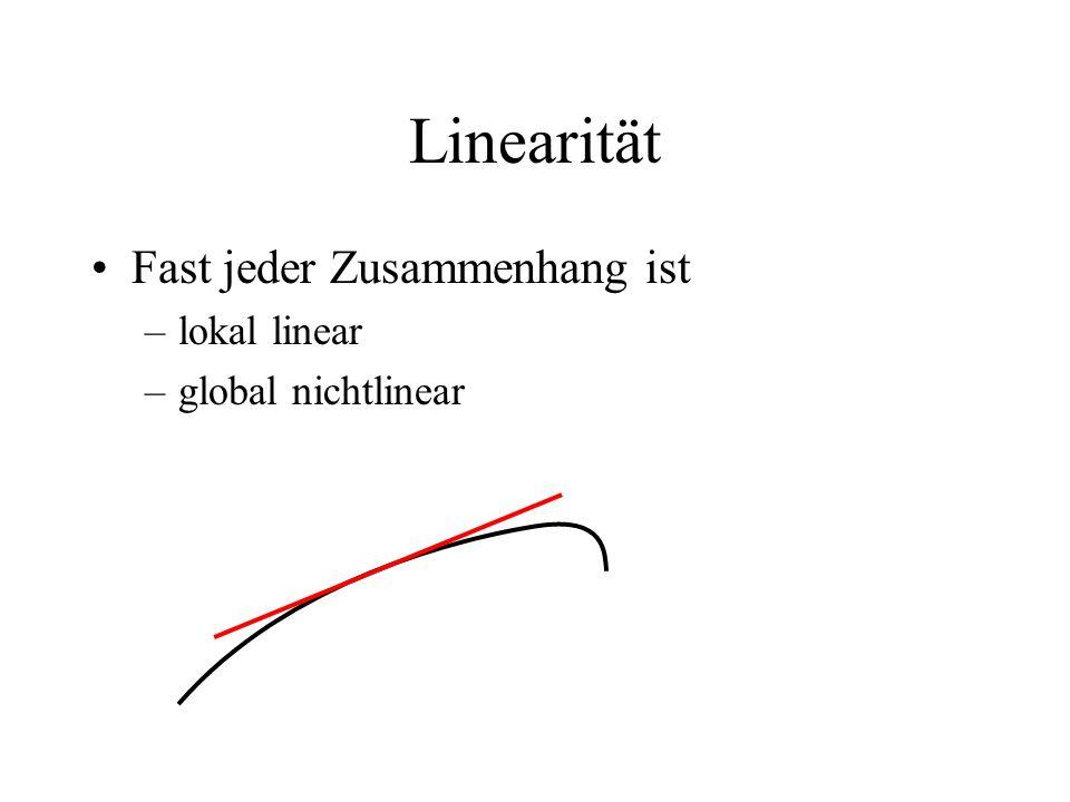 Linearität Fast jeder Zusammenhang ist –lokal linear –global nichtlinear