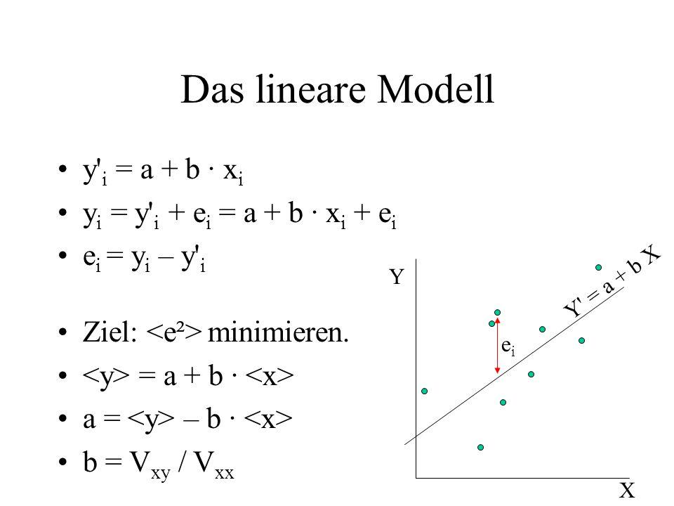 Das lineare Modell y' i = a + b · x i y i = y' i + e i = a + b · x i + e i e i = y i – y' i Y X Y' = a + b X eiei Ziel: minimieren. = a + b · a = – b