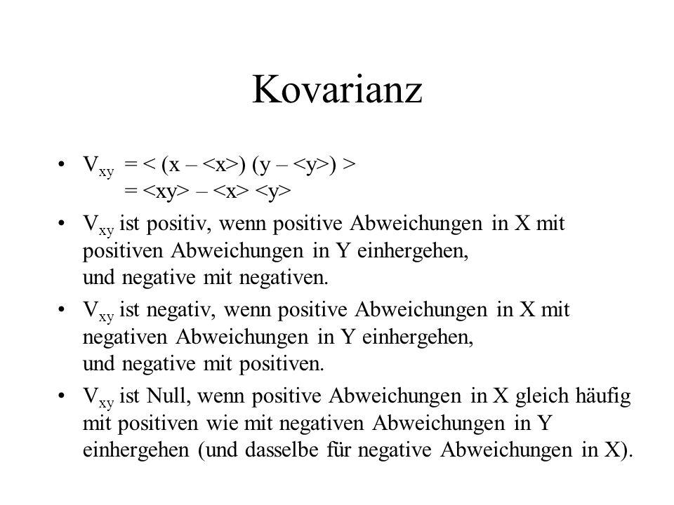 Kovarianz V xy = ) (y – ) > = – V xy ist positiv, wenn positive Abweichungen in X mit positiven Abweichungen in Y einhergehen, und negative mit negati