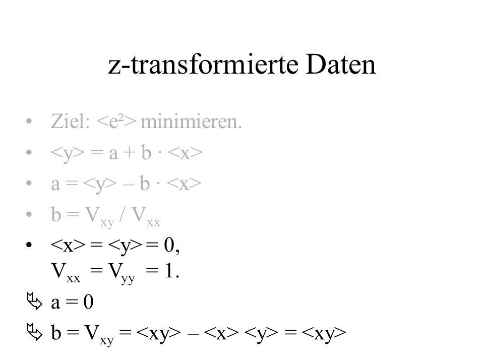 z-transformierte Daten Ziel: minimieren. = a + b · a = – b · b = V xy / V xx = = 0, V xx = V yy = 1. a = 0 b = V xy = – =