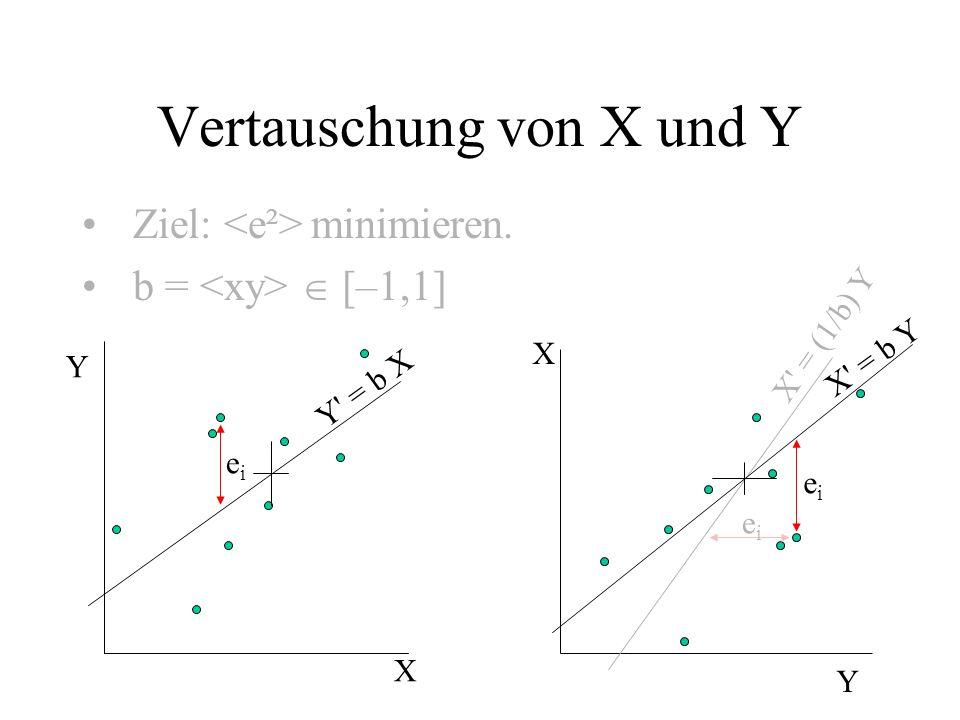 Vertauschung von X und Y Y X Y' = b X eiei Y X X' = (1/b) Y eiei Ziel: minimieren. b = [–1,1] eiei X' = b Y