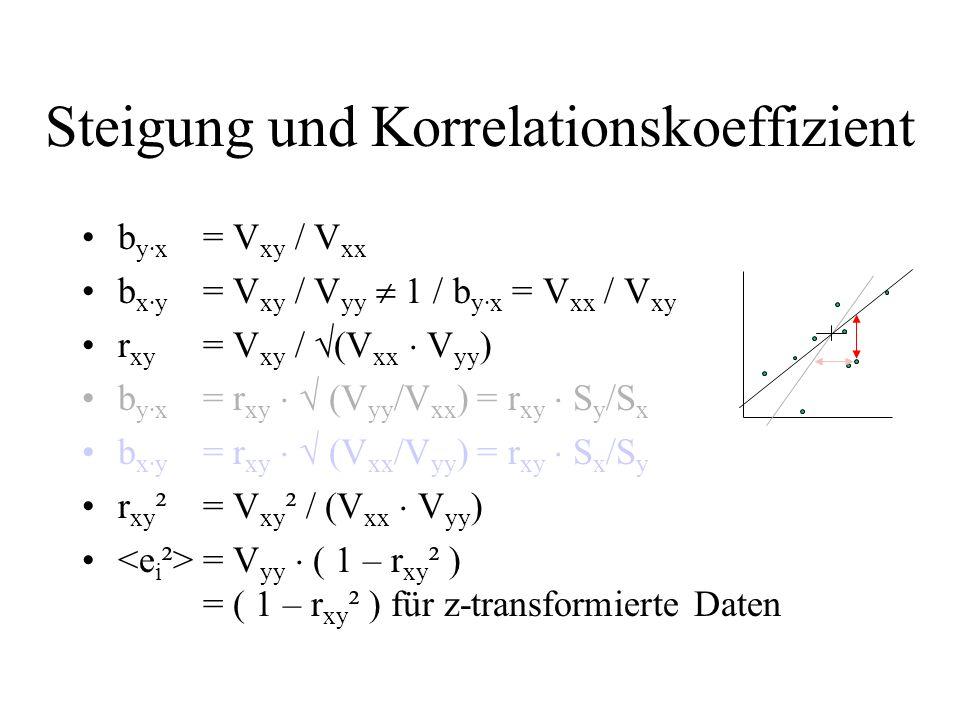 Steigung und Korrelationskoeffizient b y·x = V xy / V xx b x·y = V xy / V yy 1 / b y·x = V xx / V xy r xy = V xy / (V xx V yy ) b y·x = r xy (V yy /V