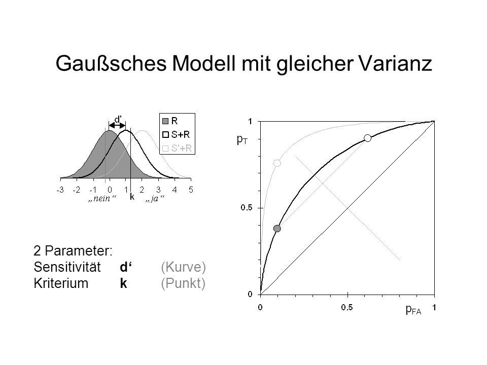 Gaußsches Modell mit gleicher Varianz 2 Parameter: Sensitivitätd(Kurve) Kriteriumk(Punkt)