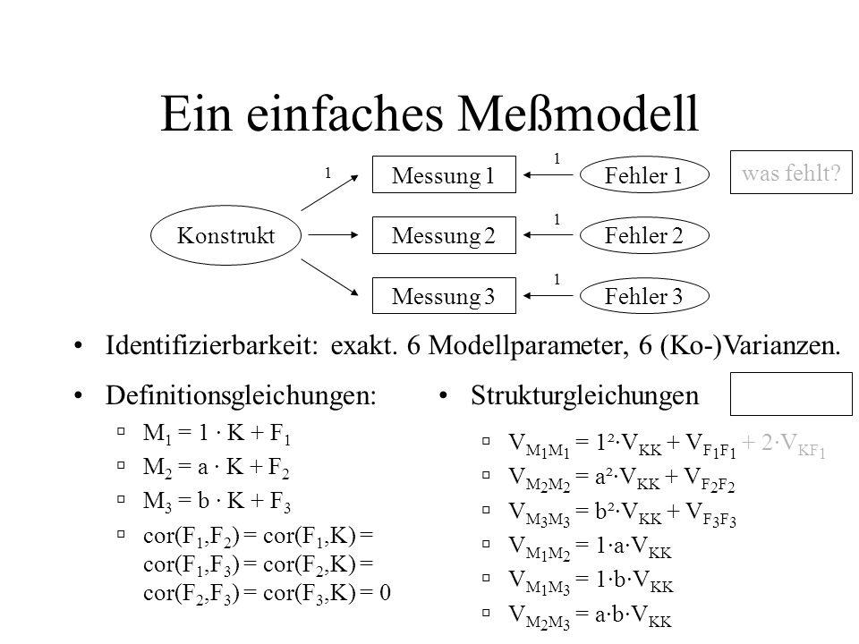 Ein einfaches Meßmodell Definitionsgleichungen: M 1 = 1 · K + F 1 M 2 = a · K + F 2 M 3 = b · K + F 3 cor(F 1,F 2 ) = cor(F 1,K) = cor(F 1,F 3 ) = cor(F 2,K) = cor(F 2,F 3 ) = cor(F 3,K) = 0 Konstrukt 1 Fehler 1 Fehler 2 Fehler 3 1 1 1 Messung 1 Messung 2 Messung 3 Strukturgleichungen Identifizierbarkeit: was fehlt.