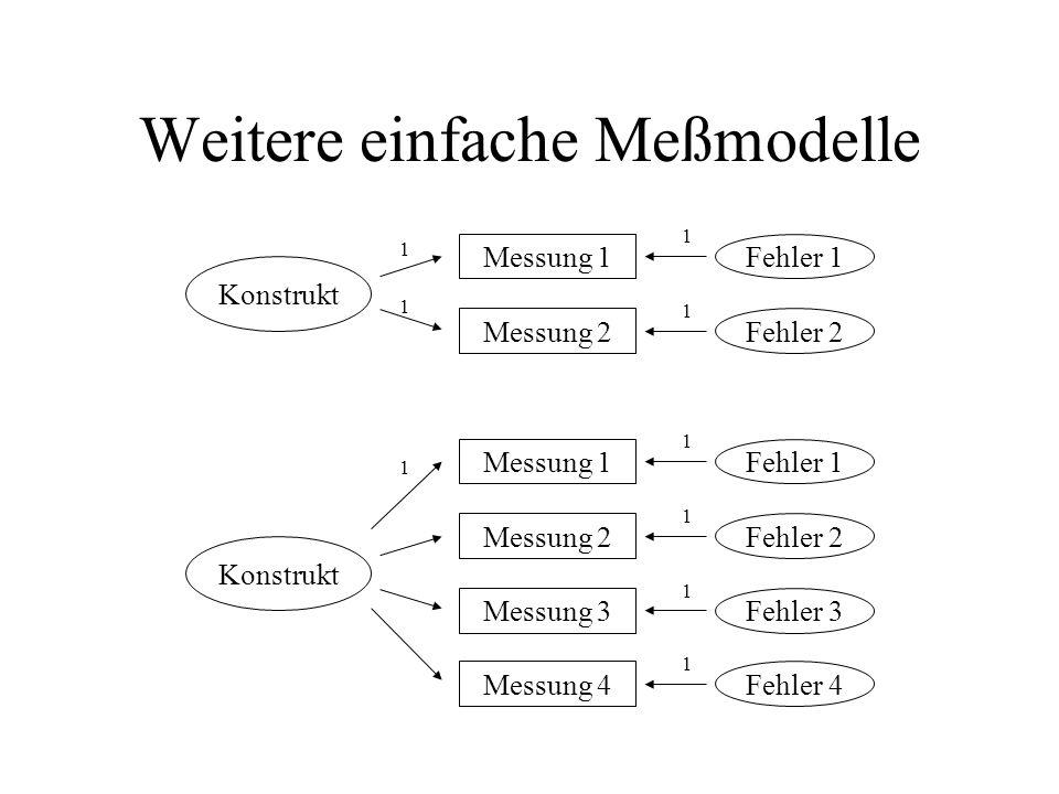 Weitere einfache Meßmodelle Konstrukt 1 Fehler 1 Fehler 2 1 1 Messung 1 Messung 2 1 Konstrukt Fehler 1 Fehler 2 Fehler 3 1 1 1 Messung 1 Messung 2 Messung 3 Fehler 4 1 Messung 4 1