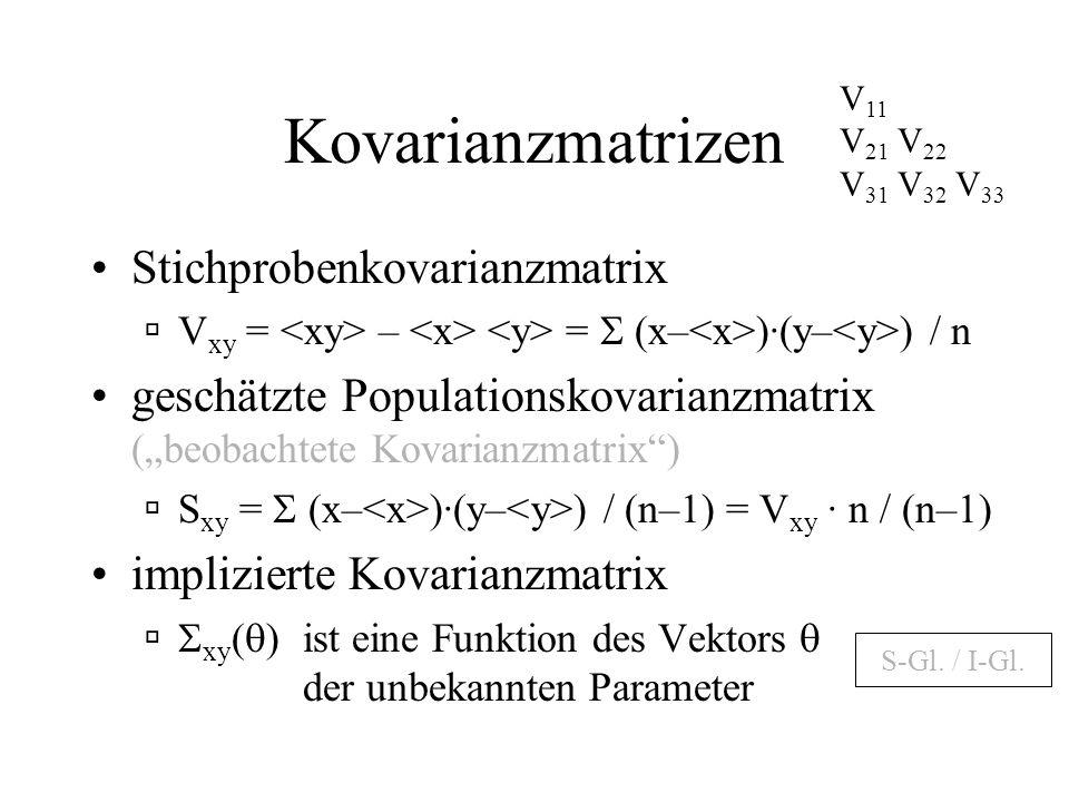 Kovarianzmatrizen Stichprobenkovarianzmatrix V xy = – = (x– )·(y– ) / n geschätzte Populationskovarianzmatrix (beobachtete Kovarianzmatrix) S xy = (x– )·(y– ) / (n–1) = V xy · n / (n–1) implizierte Kovarianzmatrix xy ( )ist eine Funktion des Vektors der unbekannten Parameter S-Gl.