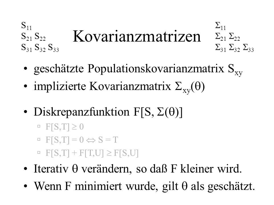 Kovarianzmatrizen geschätzte Populationskovarianzmatrix S xy implizierte Kovarianzmatrix xy ( ) 11 21 22 31 32 33 S 11 S 21 S 22 S 31 S 32 S 33 Diskrepanzfunktion F[S, ( )] F[S,T] 0 F[S,T] = 0 S = T F[S,T] + F[T,U] F[S,U] Iterativ verändern, so daß F kleiner wird.