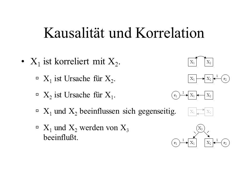 X 1 ist korreliert mit X 2.X 1 ist Ursache für X 2.