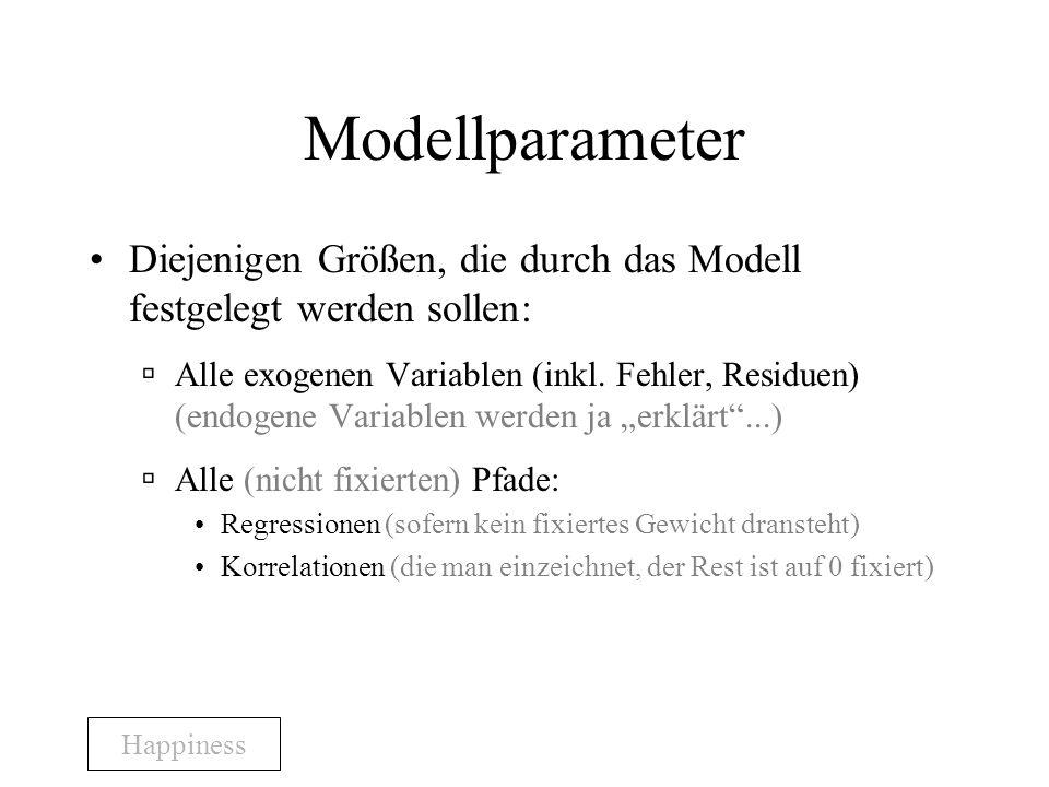 Modellparameter Diejenigen Größen, die durch das Modell festgelegt werden sollen: Alle exogenen Variablen (inkl.