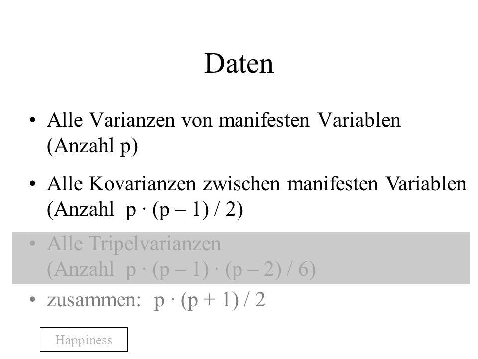 Daten Alle Varianzen von manifesten Variablen (Anzahl p) Happiness Alle Kovarianzen zwischen manifesten Variablen (Anzahl p · (p – 1) / 2) zusammen: p · (p + 1) / 2 Alle Tripelvarianzen (Anzahl p · (p – 1) · (p – 2) / 6)