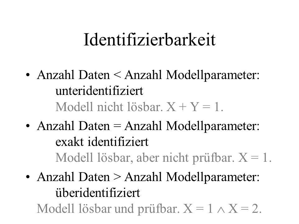 Identifizierbarkeit Anzahl Daten < Anzahl Modellparameter: unteridentifiziert Modell nicht lösbar.