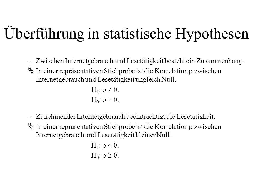 Überführung in statistische Hypothesen –Zwischen Internetgebrauch und Lesetätigkeit besteht ein Zusammenhang. In einer repräsentativen Stichprobe ist