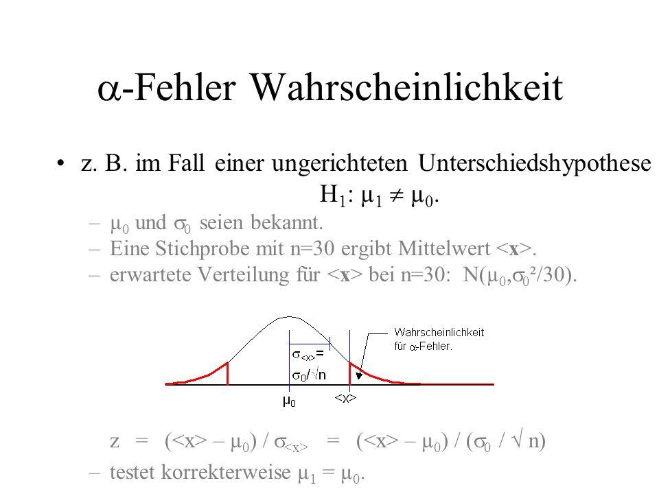 -Fehler Wahrscheinlichkeit z. B. im Fall einer ungerichteten Unterschiedshypothese H 1 : µ 1 µ 0. –µ 0 und 0 seien bekannt. –Eine Stichprobe mit n=30