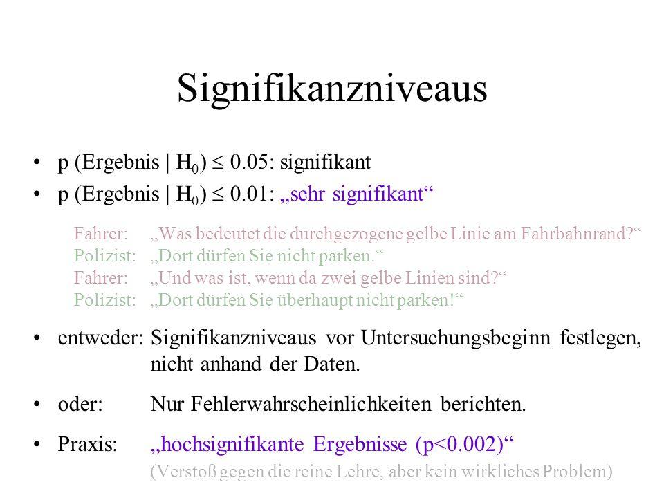 Signifikanzniveaus p (Ergebnis   H 0 ) 0.05: signifikant p (Ergebnis   H 0 ) 0.01: sehr signifikant Fahrer:Was bedeutet die durchgezogene gelbe Linie