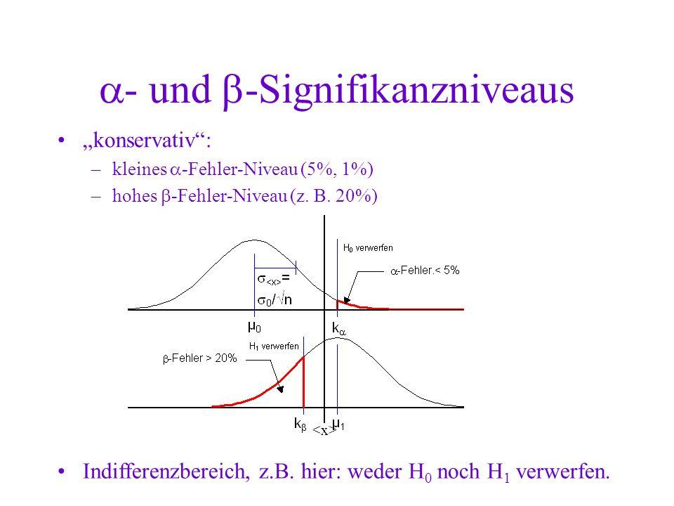 - und -Signifikanzniveaus konservativ: –kleines -Fehler-Niveau (5%, 1%) –hohes -Fehler-Niveau (z. B. 20%) Indifferenzbereich, z.B. hier: weder H 0 noc