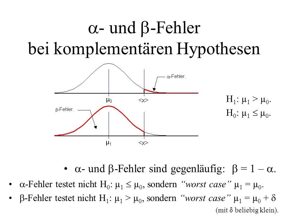 - und -Fehler bei komplementären Hypothesen -Fehler testet nicht H 0 : µ 1 µ 0, sondern worst case µ 1 = µ 0. -Fehler testet nicht H 1 : µ 1 > µ 0, so