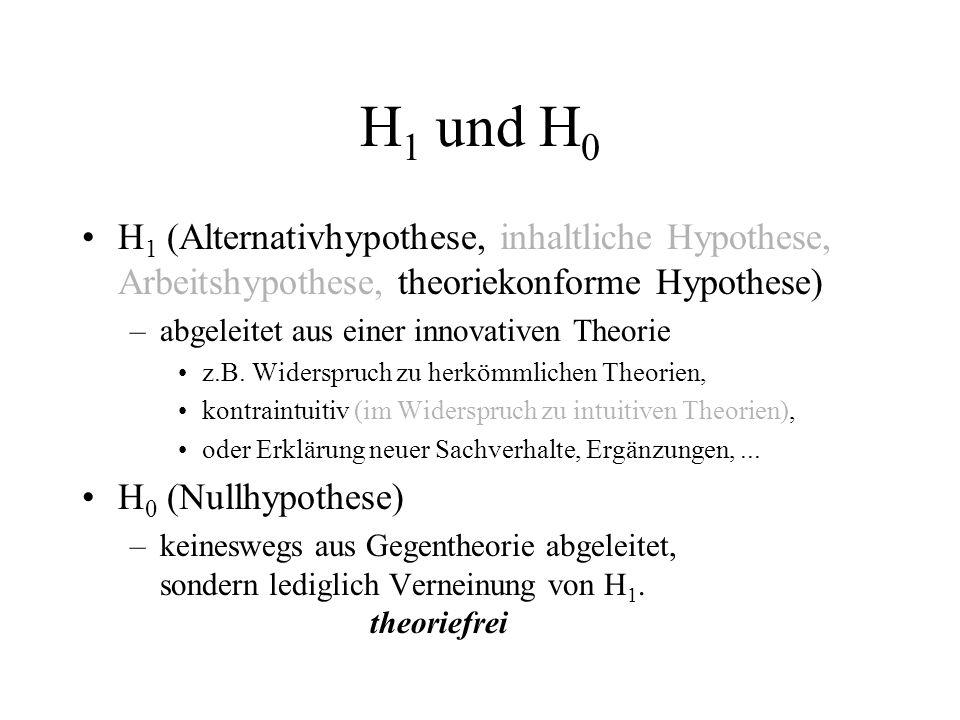 H 1 und H 0 H 1 (Alternativhypothese, inhaltliche Hypothese, Arbeitshypothese, theoriekonforme Hypothese) –abgeleitet aus einer innovativen Theorie z.
