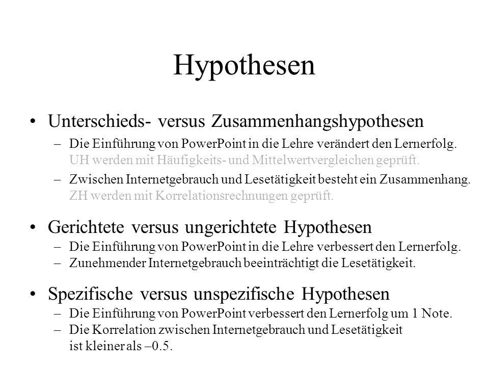 Hypothesen Unterschieds- versus Zusammenhangshypothesen –Die Einführung von PowerPoint in die Lehre verändert den Lernerfolg. UH werden mit Häufigkeit