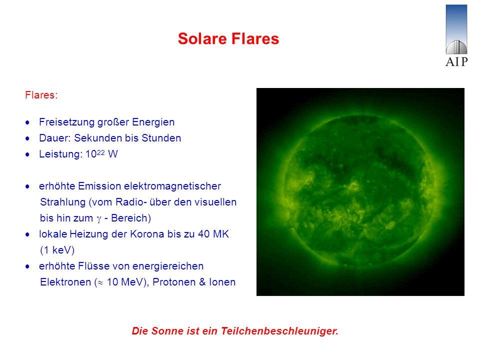 Solare Flares Flares: Freisetzung großer Energien Dauer: Sekunden bis Stunden Leistung: 10 22 W erhöhte Emission elektromagnetischer Strahlung (vom Ra