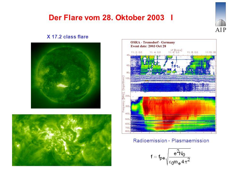 Der Flare vom 28. Oktober 2003 I X 17.2 class flare Radioemission - Plasmaemission