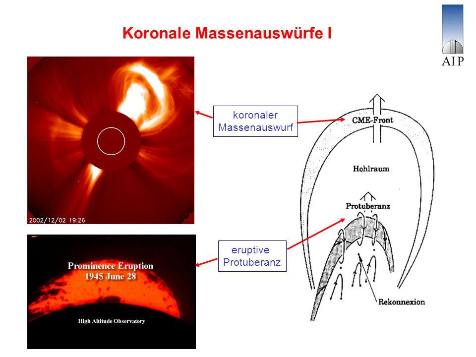 Koronale Massenauswürfe I koronaler Massenauswurf eruptive Protuberanz