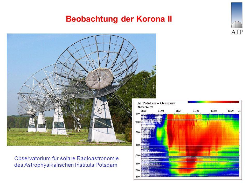 heiße Korona überstrahlt Photosphäre im kurzwelligen Bereich (UV, Röntgen) verschiedene Spektrallinien werden bei verschiedenen Temperaturen emittiert Beobachtung bei verschiedenen Spektrallinien zeigt Plasmen bei verschiedener Temperatur und in verschiedenen Höhen Extreme Ultraviolet Imaging Telescope (EIT), Sonnensonde SOHO (ESA/NASA) HeII (80000 K)FeIX,X (1 MK)FeXII (1.5 MK) Die Korona im extremen UV-Licht I