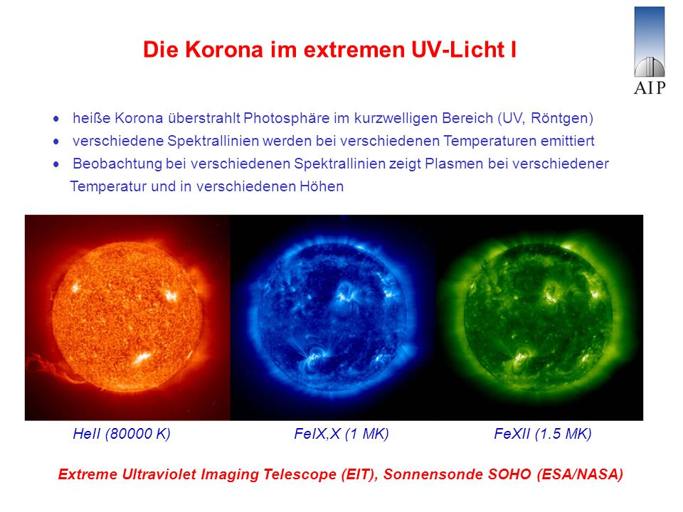 Aufnahme im extremen UV, Extreme Ultraviolet Imaging Telescope (EIT), Sonnensonde SOHO (ESA/NASA) Koronale Löcher Koronale Loops Streamer aktive Regionen Die Sonne im extremen UV: Korona