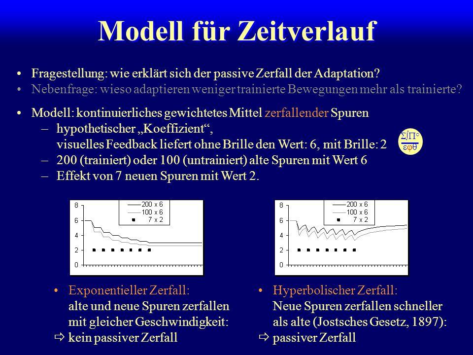 Modell für Zeitverlauf Fragestellung: wie erklärt sich der passive Zerfall der Adaptation? Nebenfrage: wieso adaptieren weniger trainierte Bewegungen