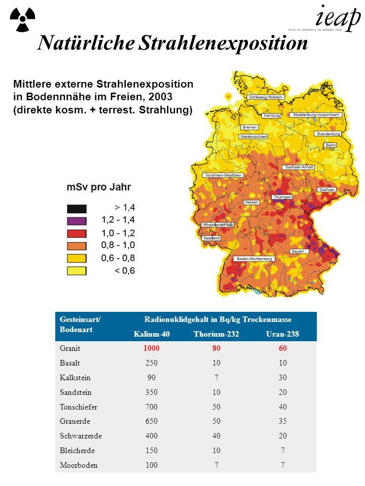 Natürliche Strahlenexposition Mittlere externe Strahlenexposition in Bodennnähe im Freien, 2003 (direkte kosm. + terrest. Strahlung) Gesteinsart/ Bode