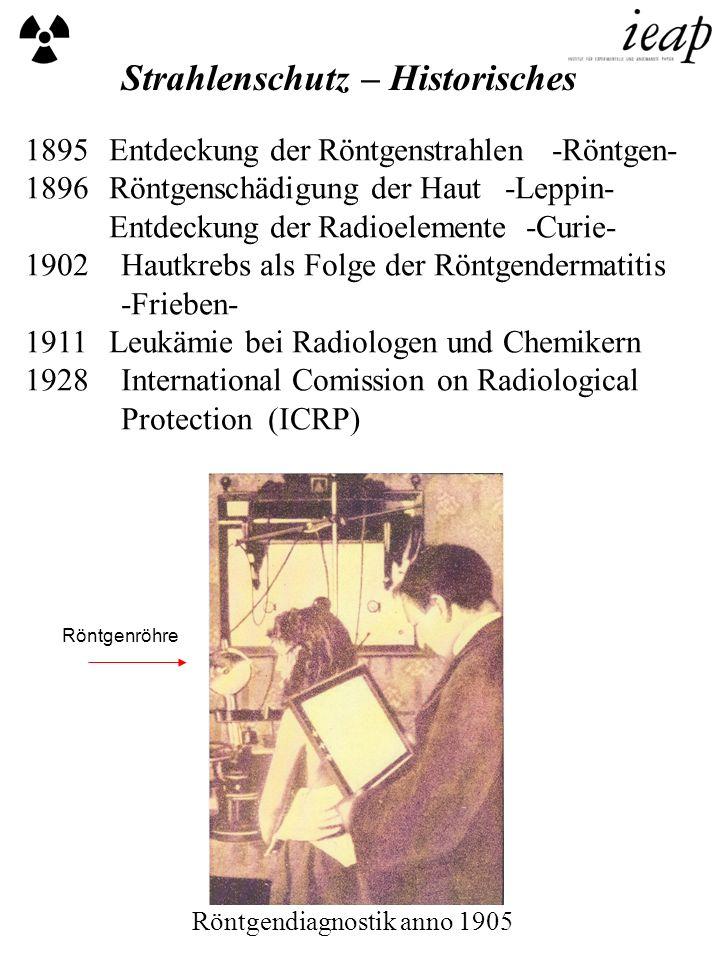 Strahlenschutz – Historisches 1895 Entdeckung der Röntgenstrahlen -Röntgen- 1896Röntgenschädigung der Haut -Leppin- Entdeckung der Radioelemente -Curi