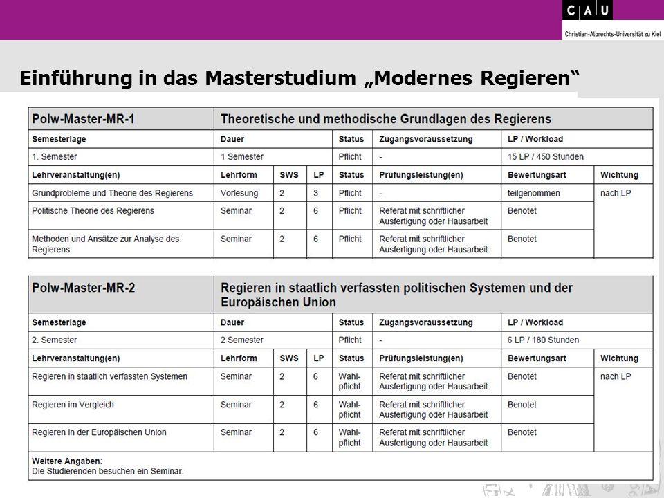 19 Einführung in das Masterstudium Modernes Regieren