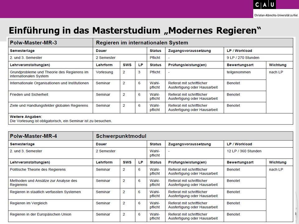 20 Einführung in das Masterstudium Modernes Regieren