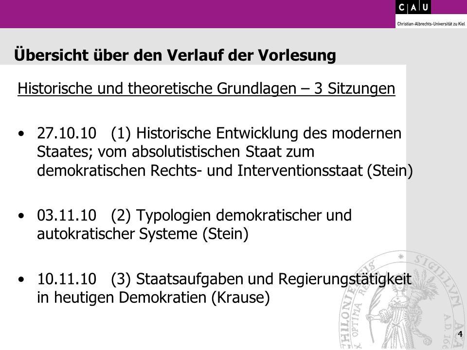 4 Übersicht über den Verlauf der Vorlesung Historische und theoretische Grundlagen – 3 Sitzungen 27.10.10(1) Historische Entwicklung des modernen Staa