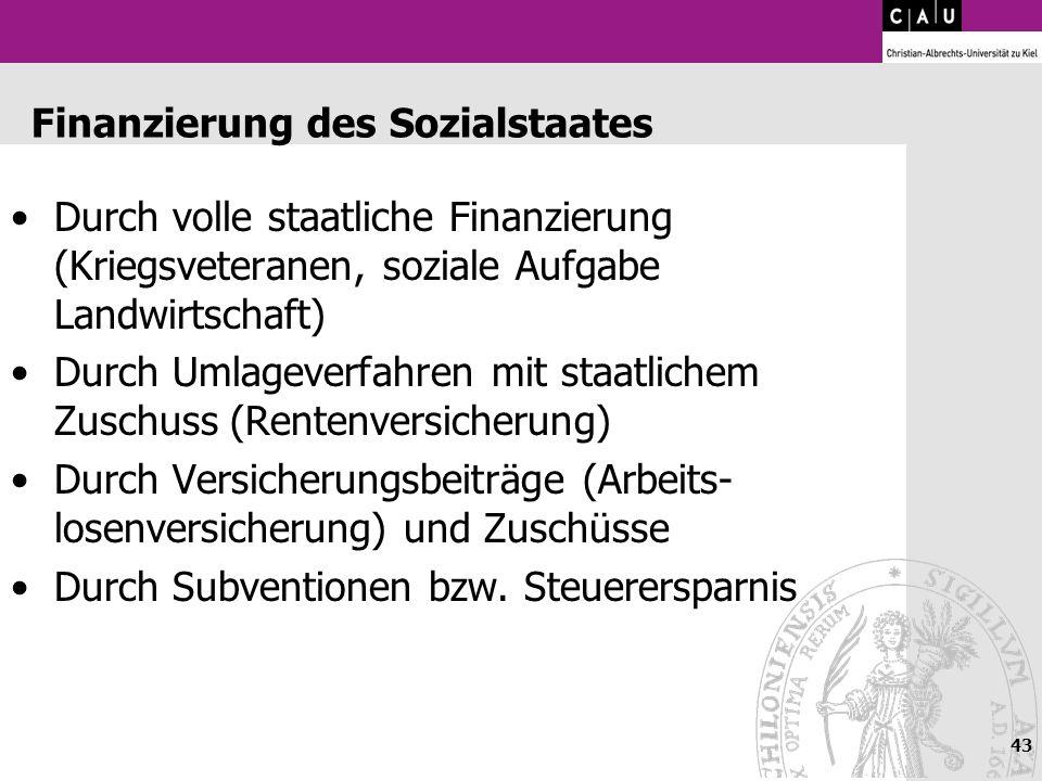 43 Finanzierung des Sozialstaates Durch volle staatliche Finanzierung (Kriegsveteranen, soziale Aufgabe Landwirtschaft) Durch Umlageverfahren mit staa