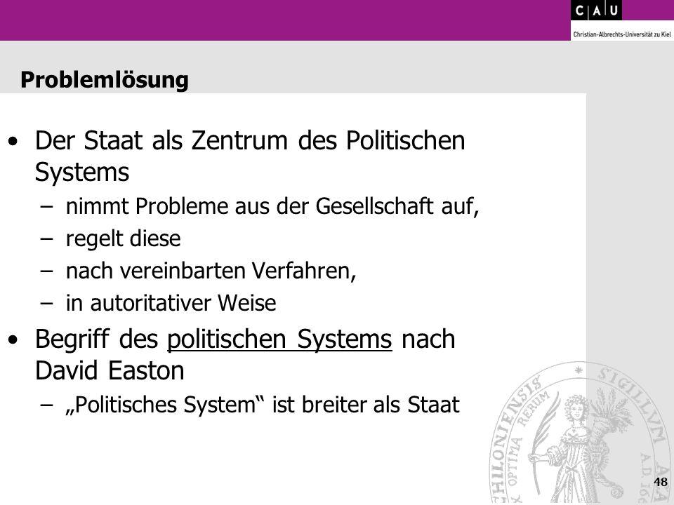 48 Problemlösung Der Staat als Zentrum des Politischen Systems –nimmt Probleme aus der Gesellschaft auf, –regelt diese –nach vereinbarten Verfahren, –