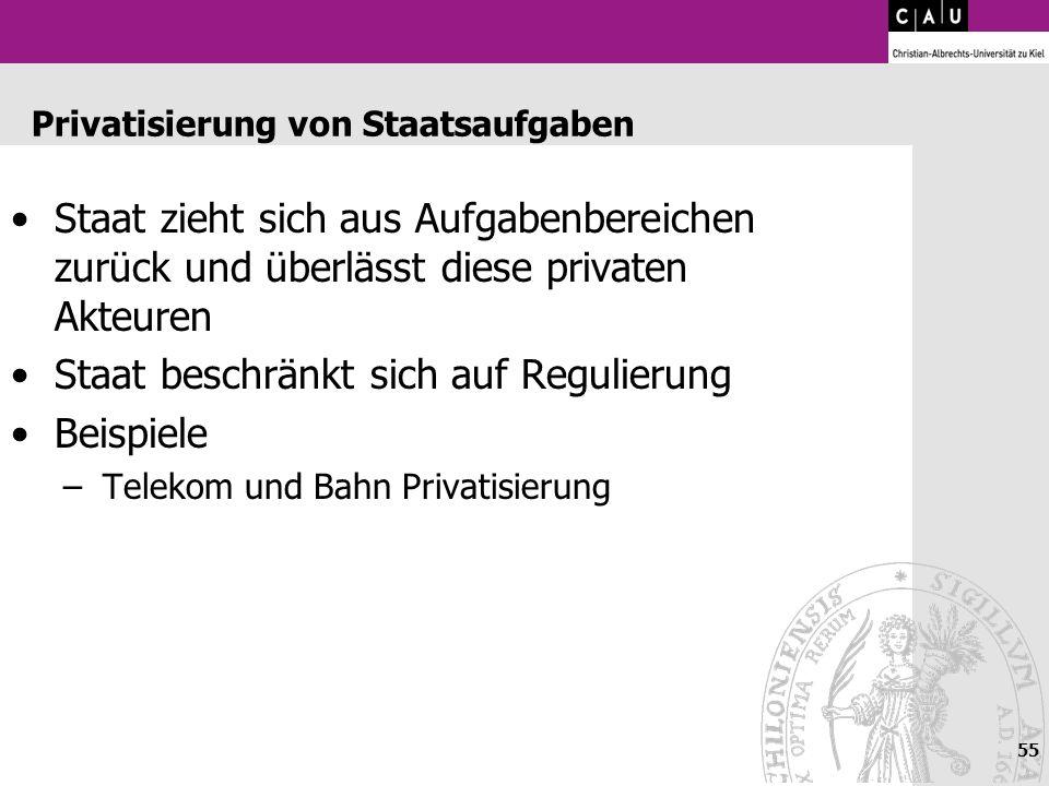 55 Privatisierung von Staatsaufgaben Staat zieht sich aus Aufgabenbereichen zurück und überlässt diese privaten Akteuren Staat beschränkt sich auf Reg