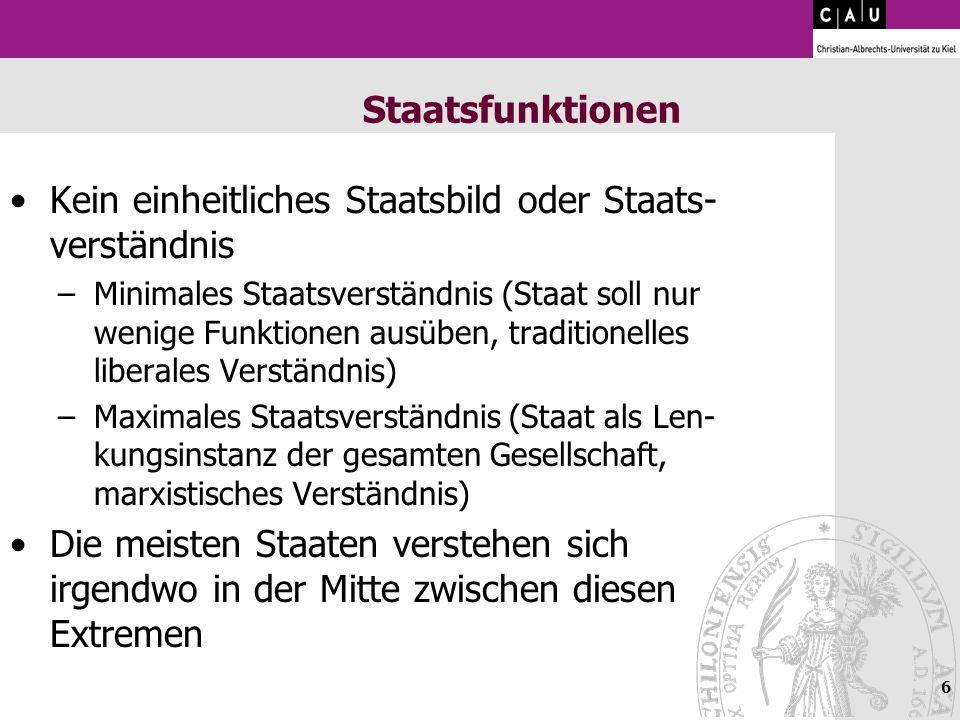 6 Staatsfunktionen Kein einheitliches Staatsbild oder Staats- verständnis –Minimales Staatsverständnis (Staat soll nur wenige Funktionen ausüben, trad