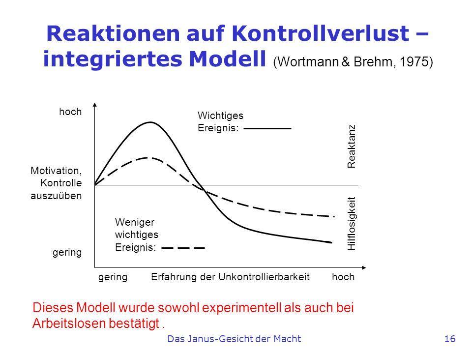 Das Janus-Gesicht der Macht 16 Reaktionen auf Kontrollverlust – integriertes Modell (Wortmann & Brehm, 1975) hoch Motivation, Kontrolle auszuüben geri