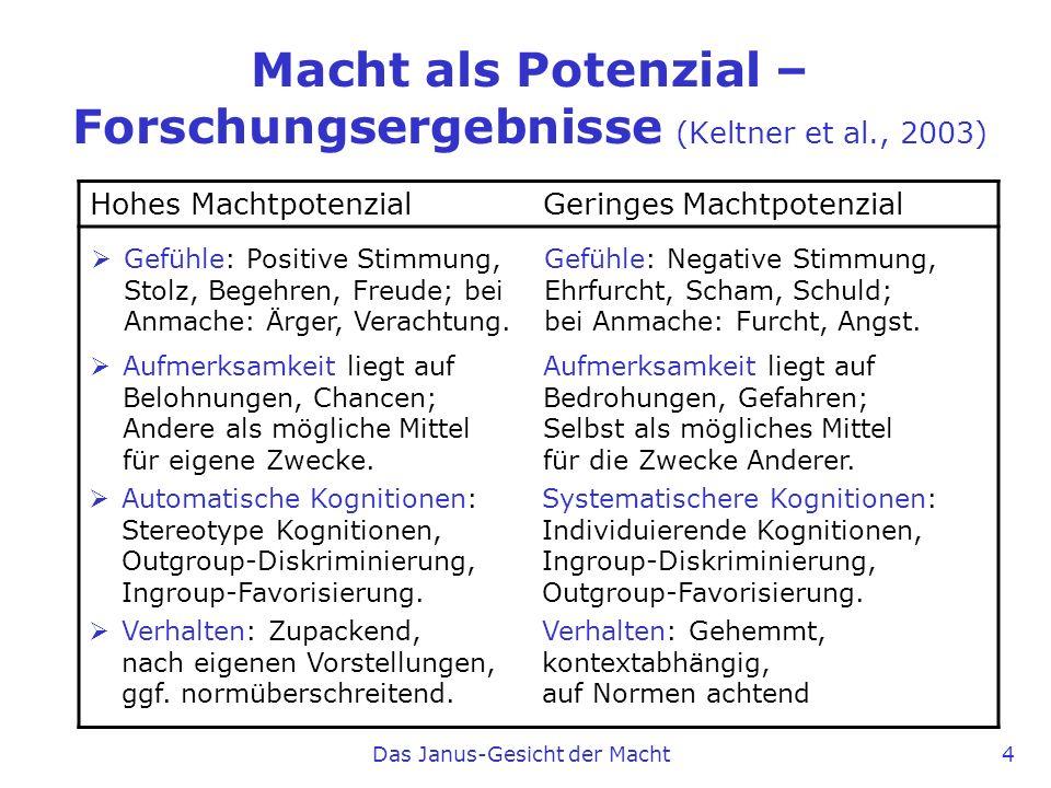 Das Janus-Gesicht der Macht 4 Macht als Potenzial – Forschungsergebnisse (Keltner et al., 2003) Hohes Machtpotenzial Geringes Machtpotenzial Gefühle: