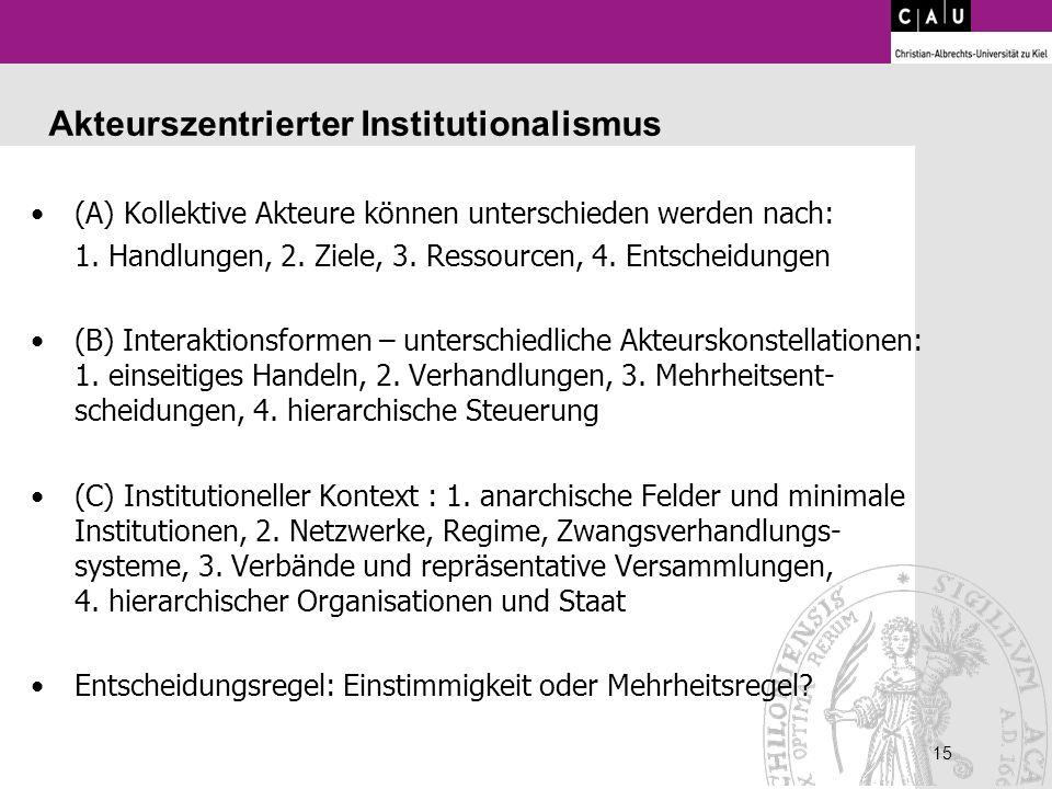15 Akteurszentrierter Institutionalismus (A) Kollektive Akteure können unterschieden werden nach: 1. Handlungen, 2. Ziele, 3. Ressourcen, 4. Entscheid