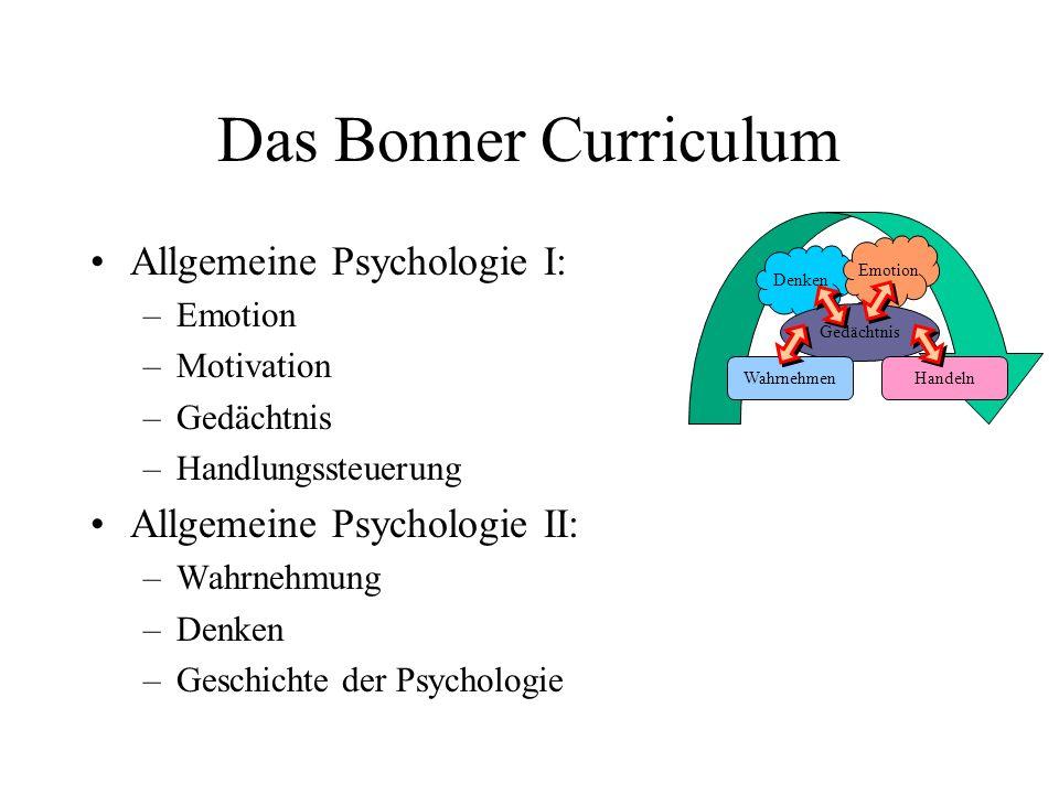 Das Bonner Curriculum Allgemeine Psychologie I: –Emotion –Motivation –Gedächtnis –Handlungssteuerung Allgemeine Psychologie II: –Wahrnehmung –Denken –Geschichte der Psychologie Denken Emotion Gedächtnis WahrnehmenHandeln