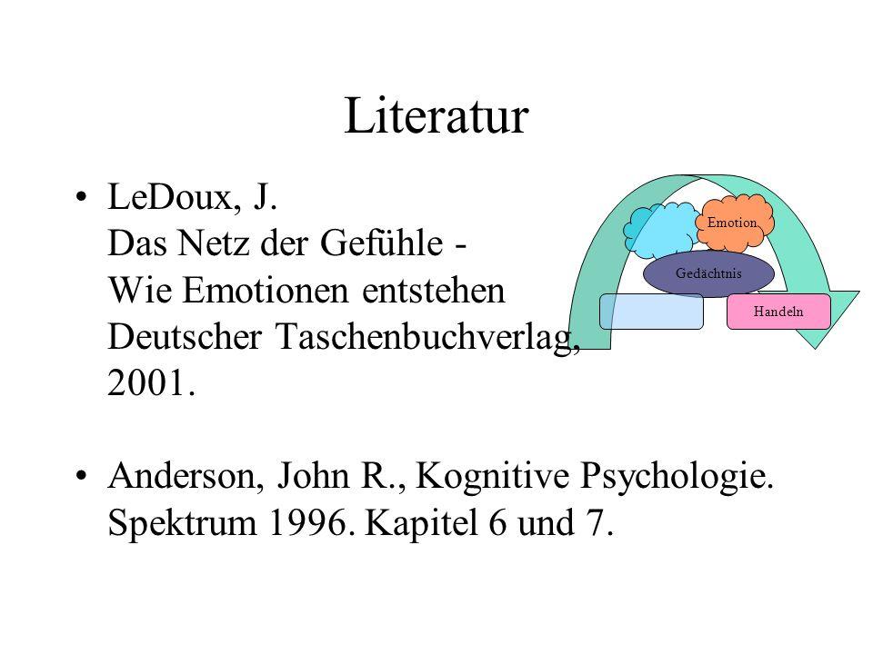 Emotion Gedächtnis Handeln LeDoux, J.
