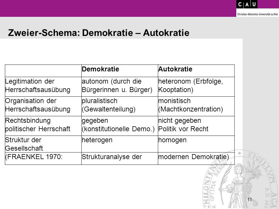 11 Zweier-Schema: Demokratie – Autokratie DemokratieAutokratie Legitimation der Herrschaftsausübung autonom (durch die Bürgerinnen u. Bürger) heterono