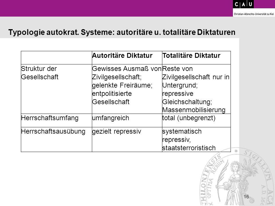 16 Autoritäre DiktaturTotalitäre Diktatur Legitimation der Herrschaftsausübung und Bestellungsmechanismus - heteronom - Ggf. Leistung (Ordnung, Sicher