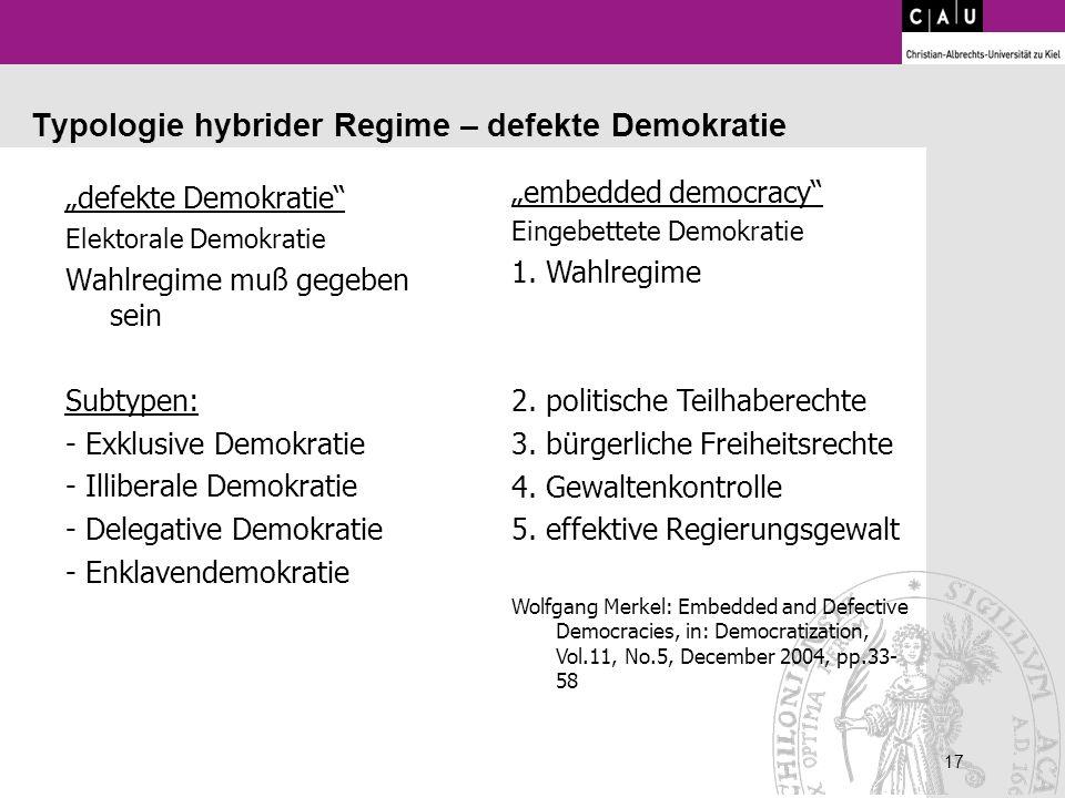 17 Typologie hybrider Regime – defekte Demokratie defekte Demokratie Elektorale Demokratie Wahlregime muß gegeben sein Subtypen: - Exklusive Demokrati