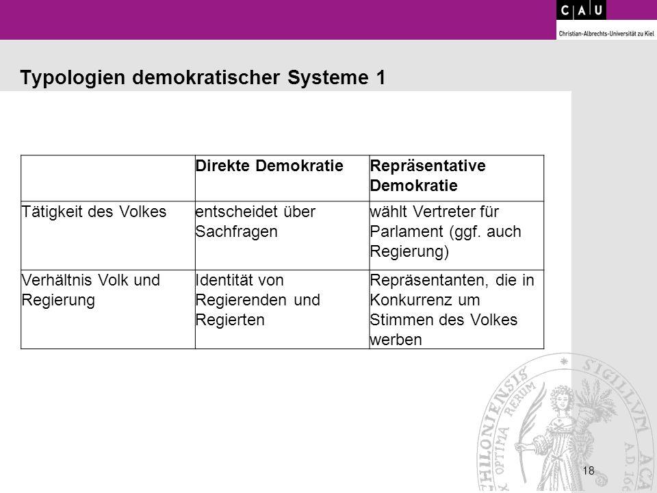 18 Typologien demokratischer Systeme 1 Direkte DemokratieRepräsentative Demokratie Tätigkeit des Volkesentscheidet über Sachfragen wählt Vertreter für